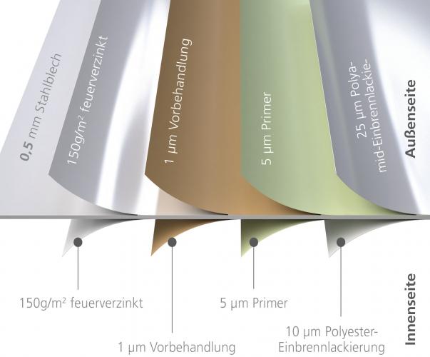 Biohort Hochbeet Gr 2x1 Dunkelgrau Metallic Biohort